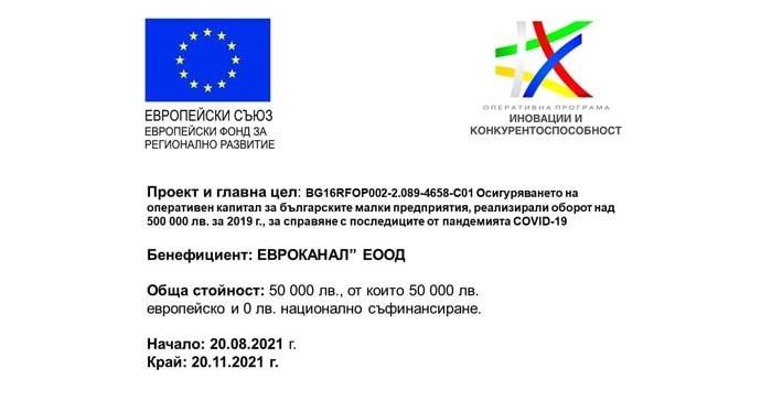 Приложение 1.3 Евроканал